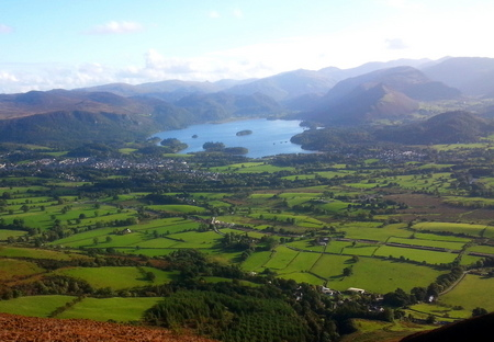 Keswick on Derwent Water